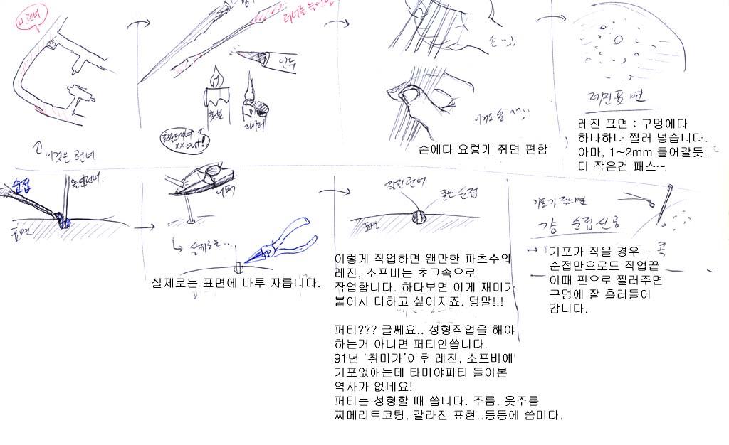 [종결자 시리즈] 레진 소프트비닐 표면처리