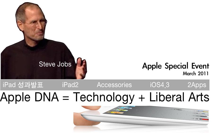 애플 DNA, 스펙이 아니라 능력이다.