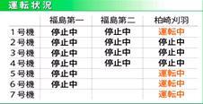일본 간토 지방의 전력 문제 현황