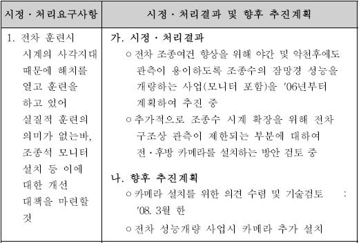 밀폐기동 떡밥 종결자!