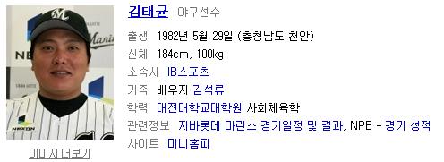 기아의 1루수 : 최희섭 김상현 김주형 그리고 김태균!!!