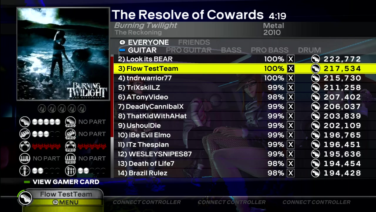 #3 The Resolve Of Cowards 218K