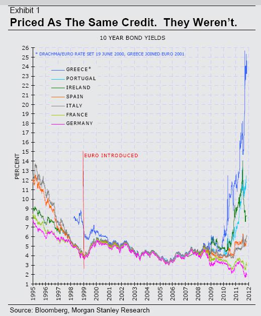 그리스 관련 경제학적 배경지식 보충 약간.....^^//