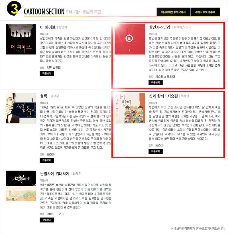 2011 대한민국 만화대상 온라인 투표