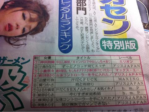 11월 일본 AV 비디오 렌탈 랭킹, 1위는 카미사키..