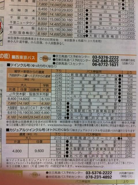 [여니의 일본 여행기] 2012년 일본 관서 지방 여행에..