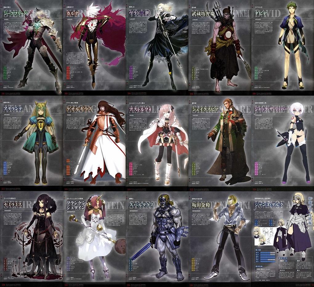 Fate/Apocrypha 소설의 확인된 설정