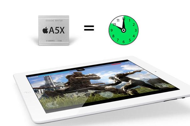 신공정 iPad2, 구공정 iPad2와의 벤치비교 결과는..